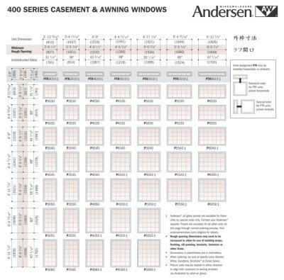 画像1: アンダーセン窓 400S ピクチャー