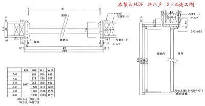 画像2: HDF製折れ戸 2P