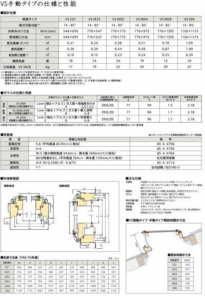 画像3: ベルックス天窓 VS手動タイプ