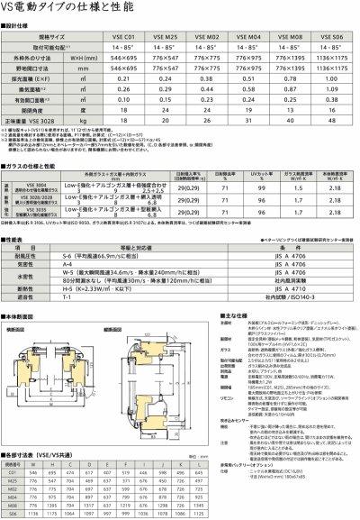画像3: ベルックス天窓 VS電動タイプ