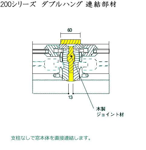 画像1: アンダーセン窓 200S ダブルハング連結部材 (1)