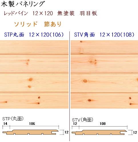 画像1: レッドパイン パネリング 12×106 or 108 無塗装 (1)